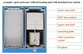 Yealink buitenbehuizing Dect Basisstation/repeater (IP65)